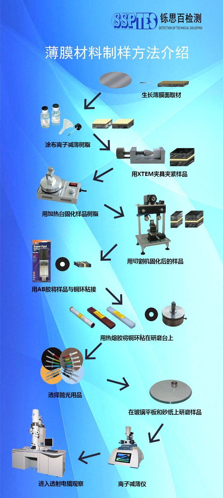 薄膜材料制样方法介绍-改.jpg