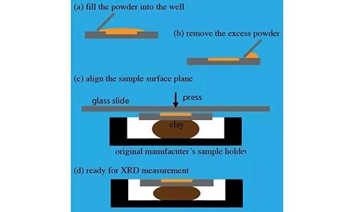 图5 压片法操作流程.jpg